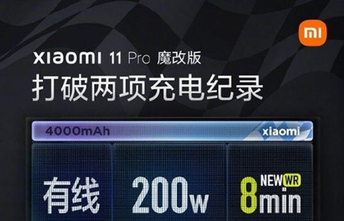 شاومي تستعد لبدء الإنتاج الضخم لتقنية الشحن HyperCharge بقدرة 200W العام المقبل